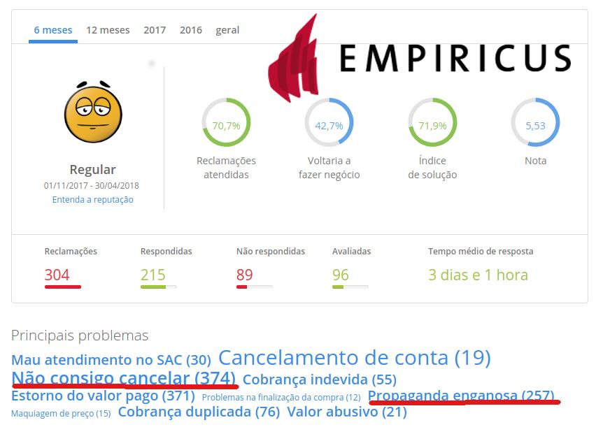 Empiricus: Alerta aos amigos, empresários e criptoinvestidores!